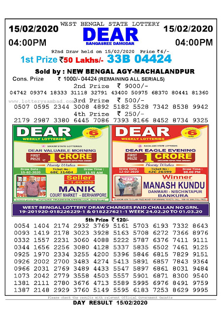 West Bengal State 15-02-2020 : Lottery Sambad Result 4:00 PM