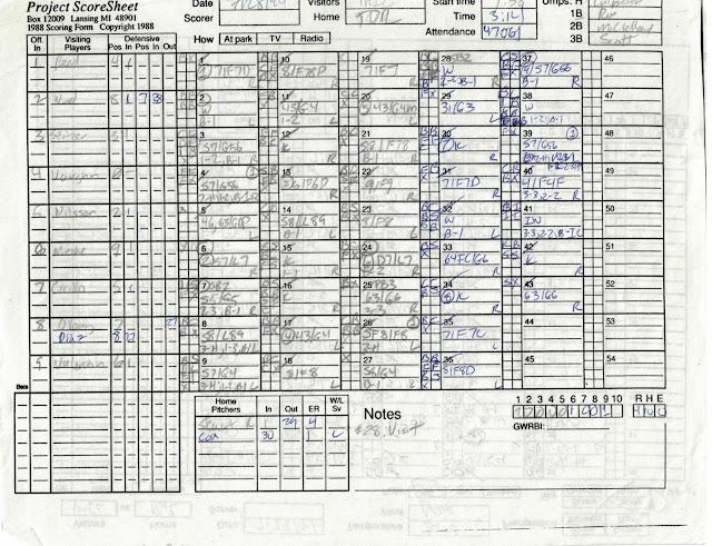 Scoresheet for 1994-07-28 MIL at TOR - Vistors