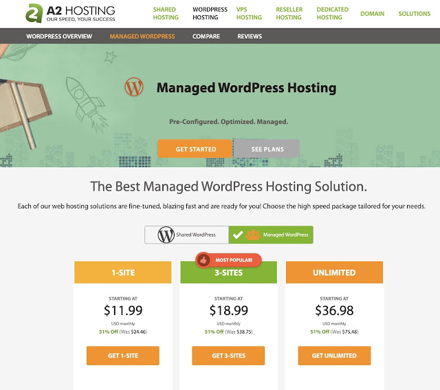 A2Hosting-Managed-WordPress