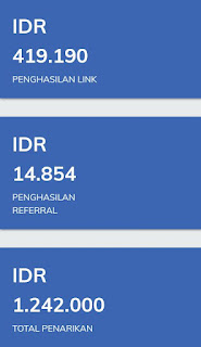 Stasitik pendapatan dari shortener url indonesia safelinku