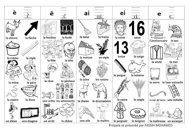 وسائل مساعدة على اكتساب المعجم والتدريب على اكتسابه وحفظه في الذاكرة -الوسيلة رقم 2