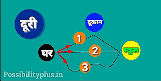 दूरी और विस्थापन में अंतर ( Difference between distance and displacement )