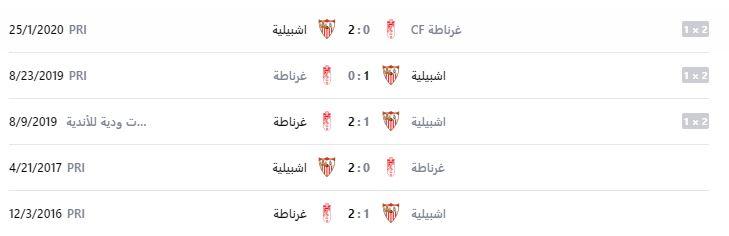 غرناطة واشبيلية سجل آخر خمس مباريات