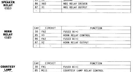 Wiring Diagram Blog: 1996 Dodge Grand Caravan Fuse Box ...