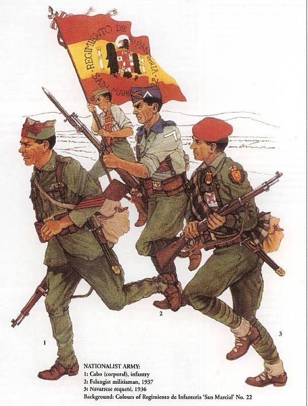 Nationalist army