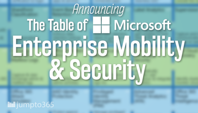Table of Enterprise Mobility & Security