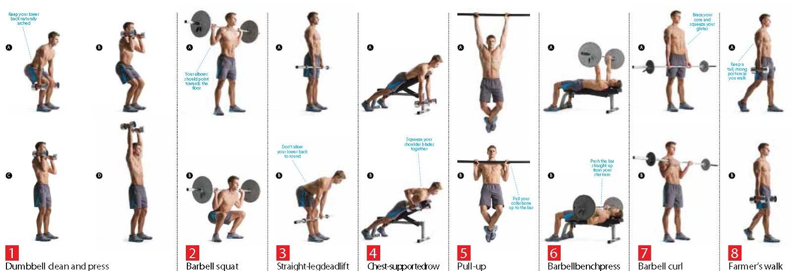 Cara Fitnes yang Benar