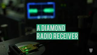 Как работает оптический колебательный контур для радиоприемника?