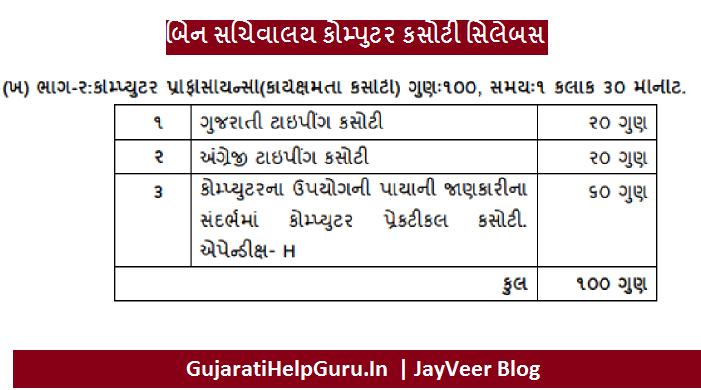 GSSSB Bin Sachivalay Clerk & Office Assistant Bharti Syllabus Downloads PDF   gsssb.gujarat.gov.in