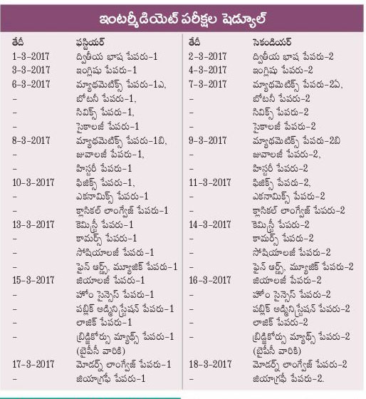 AP Inter 1st year time table 2017
