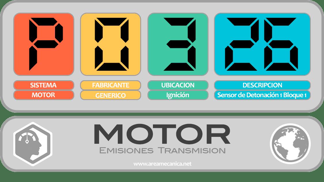 CODIGOS DE FALLA (P0300-P03FF) MOTOR | OBD2 | DTC