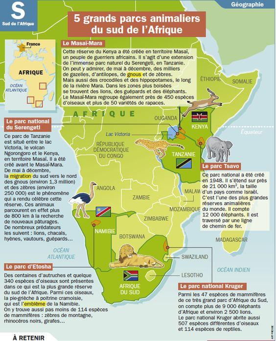 5 Grands Parcs Animaliers du Sud de l'Afrique