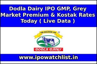 Dodla Dairy GMP