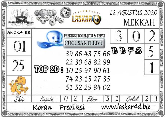 Prediksi Togel MEKKAH LASKAR4D 12 AGUSTUS 2020
