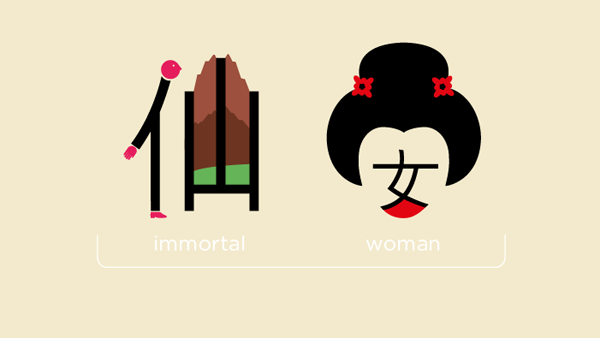 Chineasy - the easy way to learn Chinese through graphic design and illustration