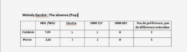 Melody+Gardot+corrig%C3%A9+pond%C3%A9r%C