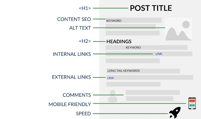 On-Page SEO Strategy That'll Boost Your Rankings