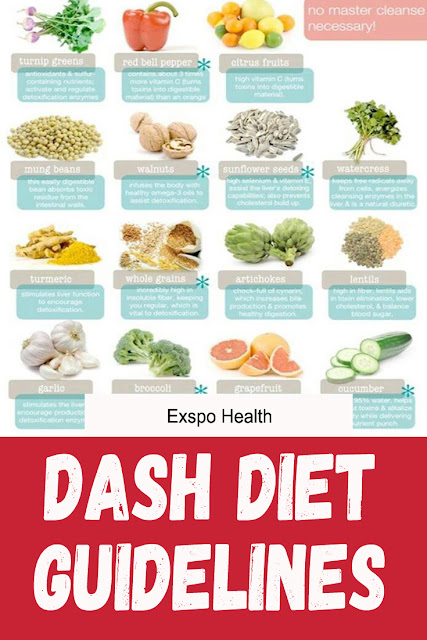 About Dash Diet Recipes