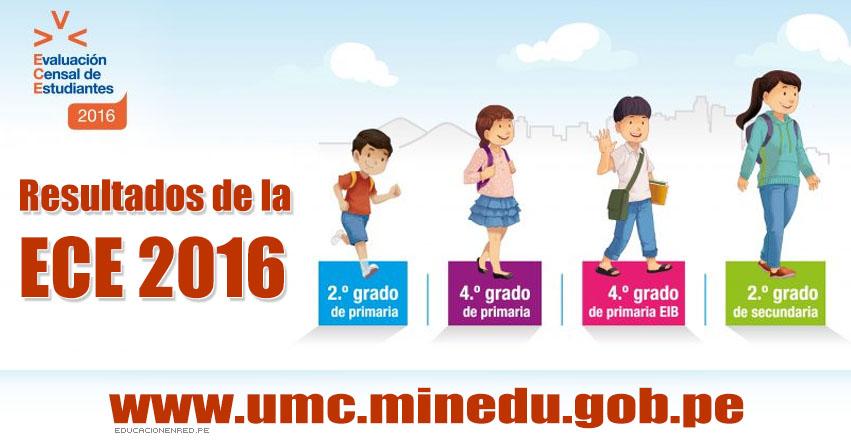 RESULTADOS ECE 2016 - Evaluación Censal de Estudiantes - UMC - MINEDU - www.inei.gob.pe
