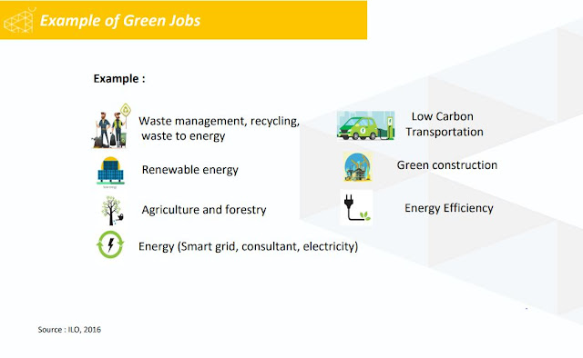 example-of-green-jobs