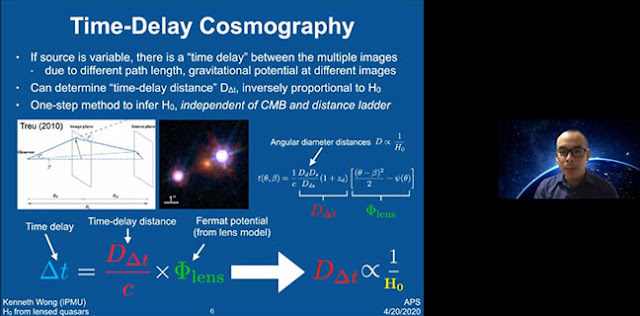 How HOLiCOWto uses time delay cosmography to measure Hubble constant (Source: K. Wong, APS April 2020 meeting)