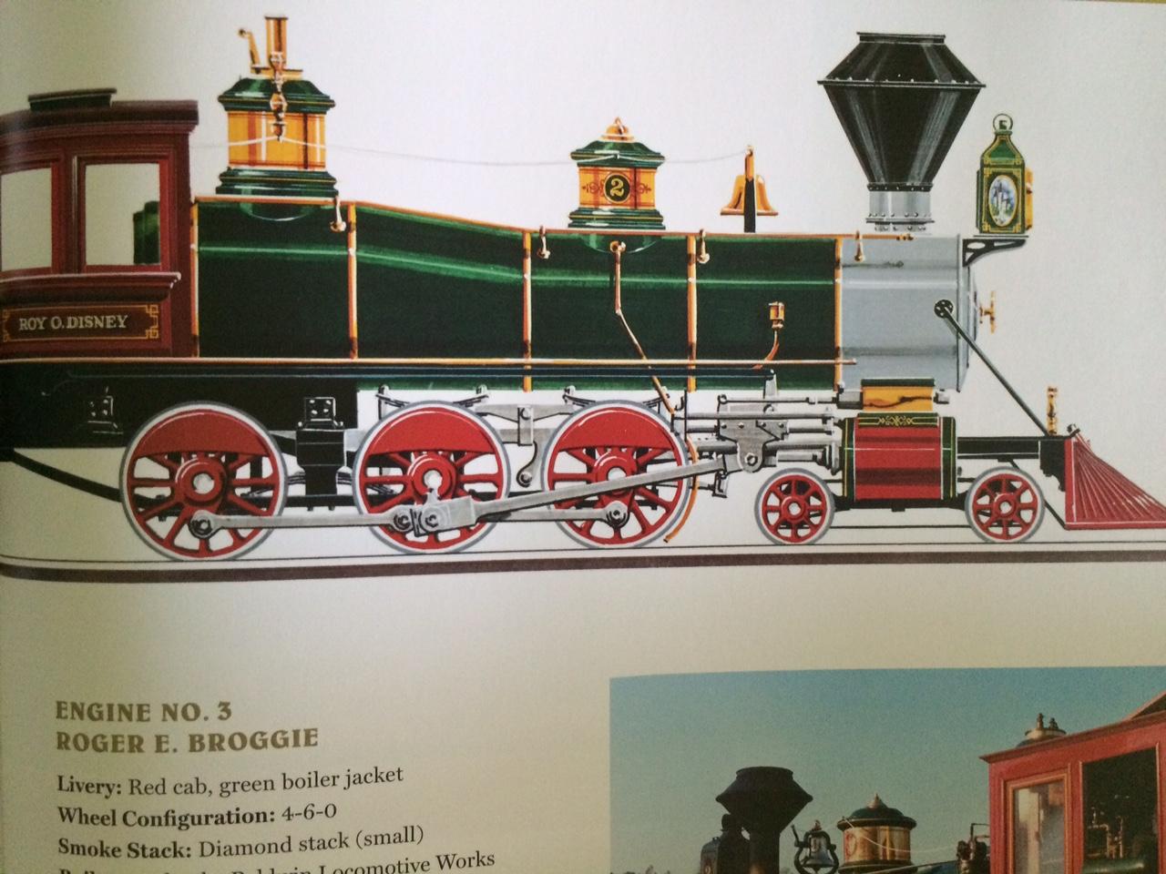 Disney Sisters All Aboard The Wonderful World Of Disney Trains