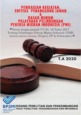 Pembagian Kegiatan Entitas Penanggung Jawab & Dasar Hukum Pelayanan Pelindungan Pekerja Migran Indonesia (PMI)