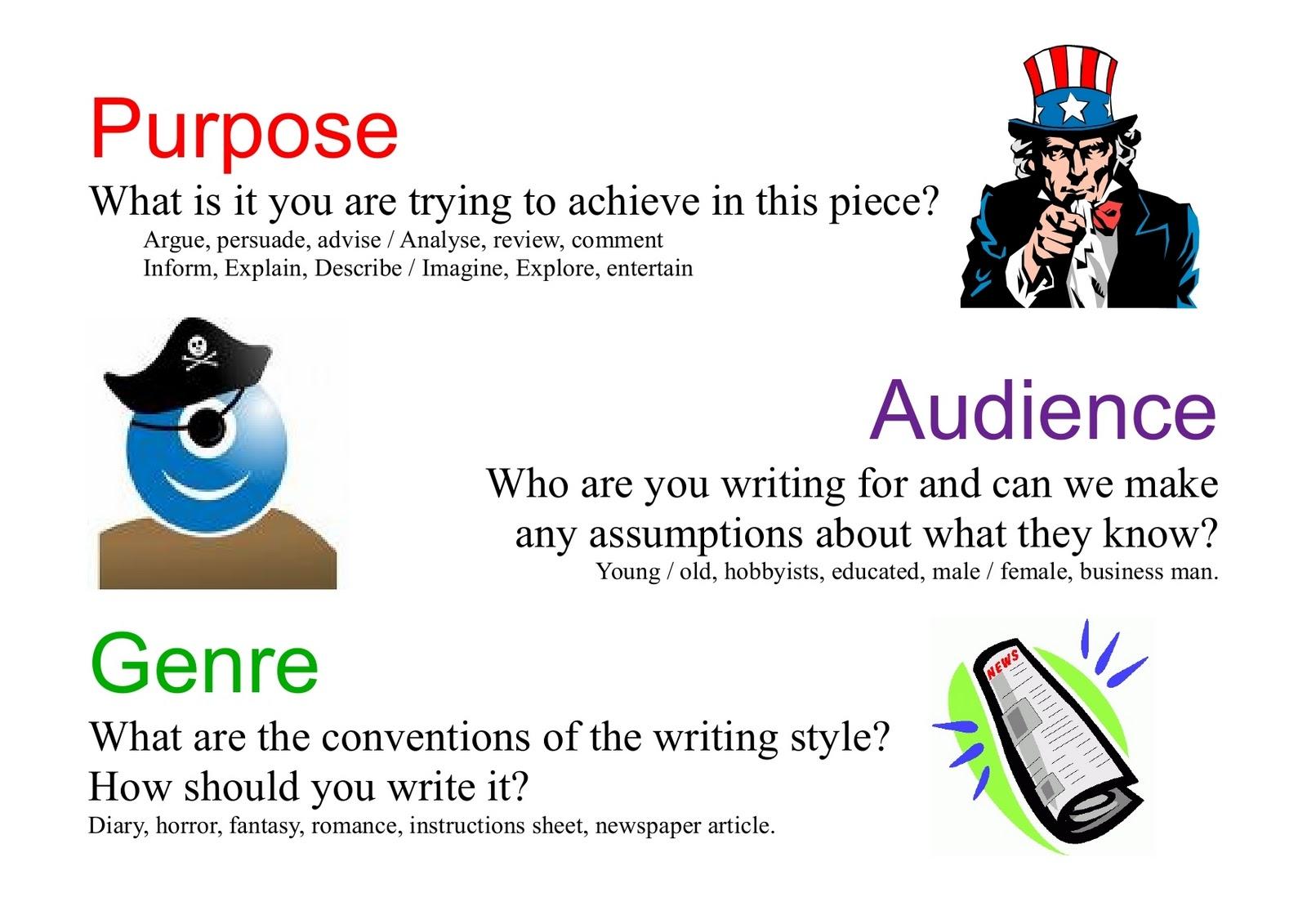 Creative essay