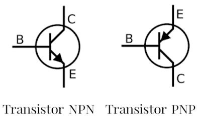 simbol transistor npn dan transistor pnp bipolar