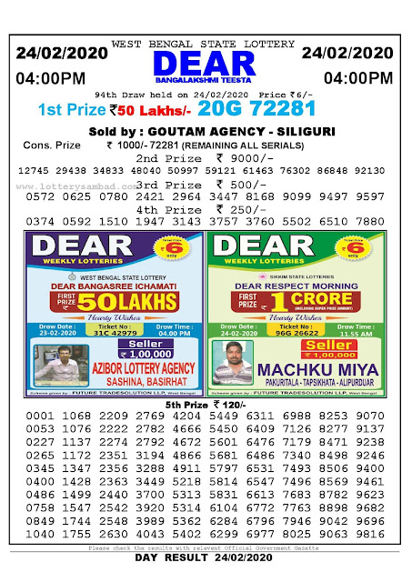 Lottery Sambad 24.02.2020 West Bengal Lottery Result 4 PM
