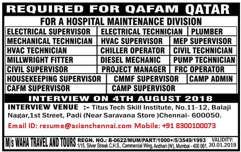 Gulf jobs and India jobs