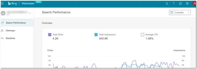 Search-Performance-Bing-Webmaster-Tool