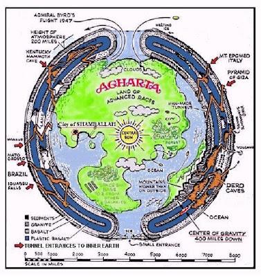 Царството на Агарта в кухата Земя