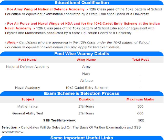 UPSC NDA & NA Exam Online Job Apply 2020