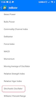 Menambahkan Indikator Stochastic Oscillator Pada Grafik (Chart)
