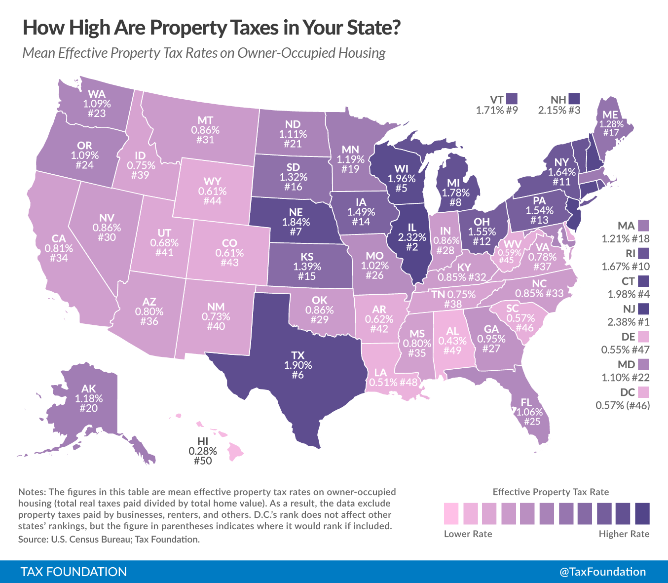 graphics on taxes from the tax foundation