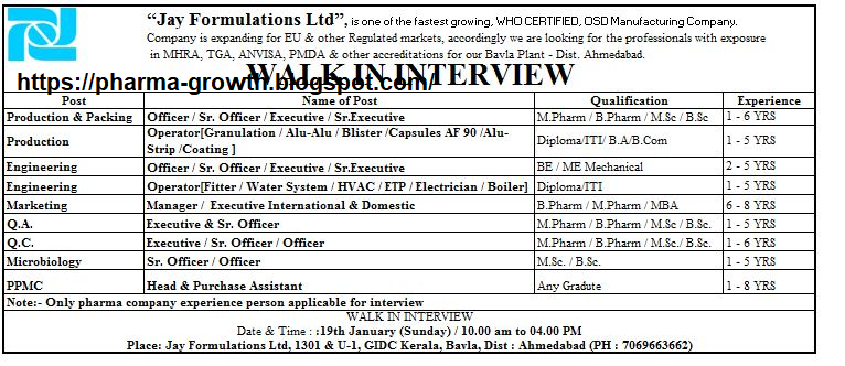 Jay Formulation Ltd – Walk in interview for Production, Packing, QA, QC, Engineering, Microbiology, PPMC on 19th Jan 2020