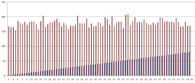 tabel arhiva loto multi polonia 20 80 frecventa numere remize
