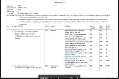 Ukk kelas v kurikulum 2013 revisi 2018 bahasa sunda k13 2017 sd mi. Kisi Kisi Soal Pas Bahasa Sunda Kelas 9 Kurikulum 2013 Smp Mts Soal Pelajaran