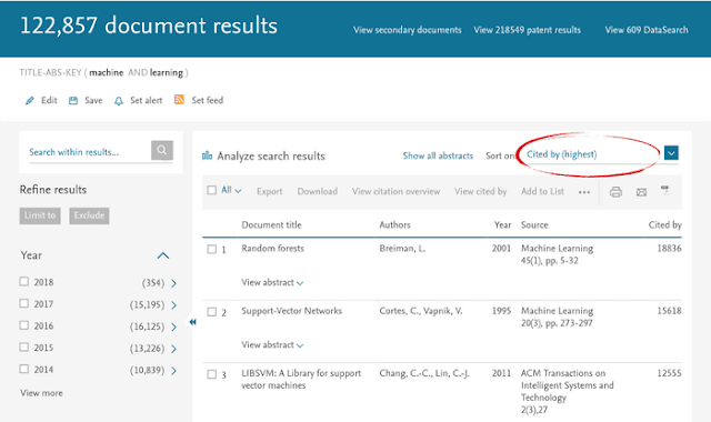 How to use Scopus to calculate your h-index