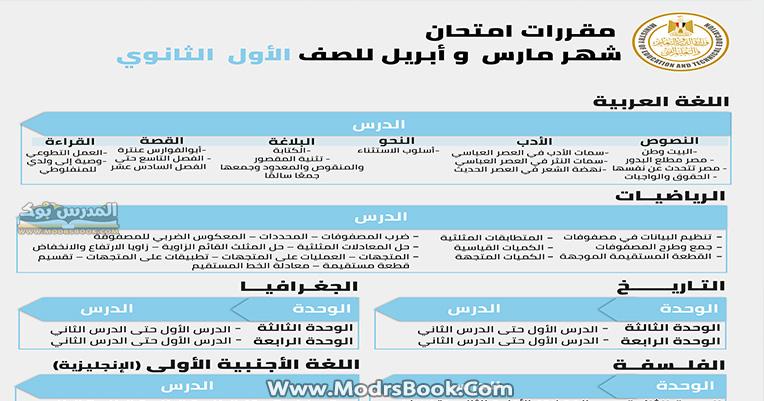 مقررات امتحان شهر مارس وابريل للصف الأول الثانوي 2021