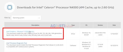 Install Driver Grapich Intel Celeron N - 4000, bikin lancar main Game?