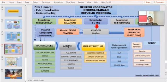 Samudra Sukardi: Menteri Kelautan Ada, Kenapa Menteri Kedirgantaraan Tidak Ada?