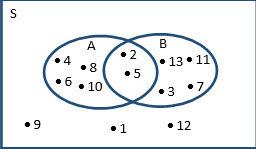 Kisi Kisi Soal Dan Jawaban Matematika Smp Kelas 7 Semester Ganjil Didno76 Com