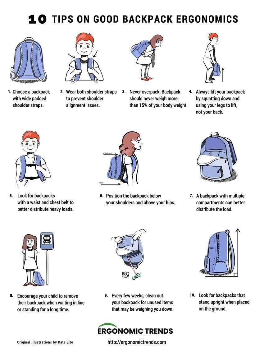 10 Tips of Good Backpack Ergonomics #infographic