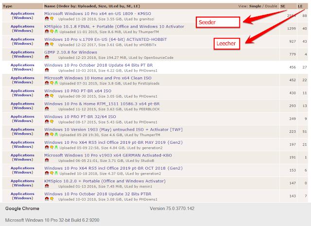 Cara Menggunakan UTorrent | Cara Download dengan UTorrent