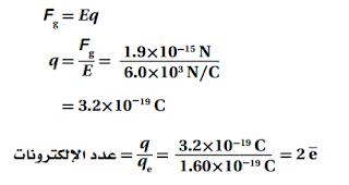 حل المسائل التدريبية لدرس تطبيقات المجالات الكهربائية ( الجزء الثاني ) – المجالات الكهربائية