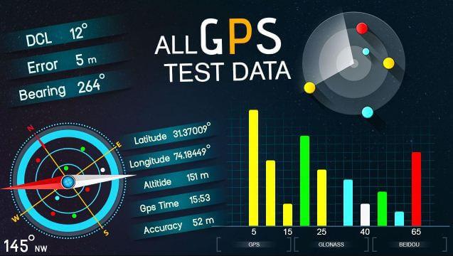 اختبار, سرعة, GPS, على, جهاز, اندرويد
