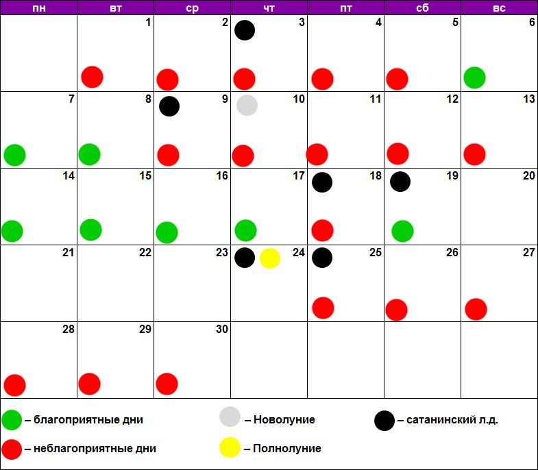 Лунный календарь для стрижки июнь 2021