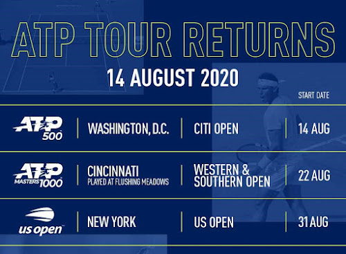US Open 2020 Schedule and Dates